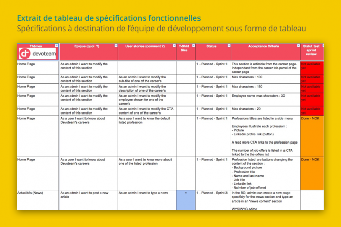 Devoteam - specification fonctionnelle - Nicolas Mantran - Designer UX/UI - Chef de projet web